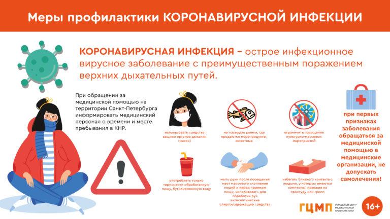 Профилактика коронавирусной инфекции, гриппа и ОРВИ